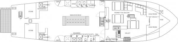 The Rodney Fox Main Deck